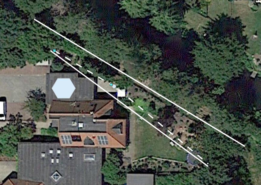 Grundstück mit Antennen