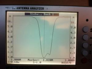 SWR-Messung am 160 m-BPF