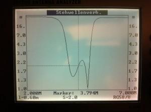 SWR des 80m-BPF