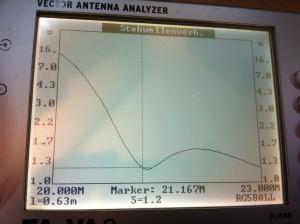SWR-Verlauf beim 15m-BPF